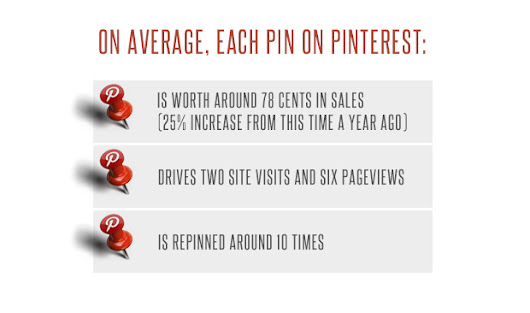The Ultimate Pinterest Marketing Guide: How to Improve Your Reach and Promote Your Brand