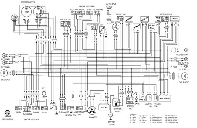DIAGRAM] Hyosung Gv250 Wiring Diagram FULL Version HD Quality Wiring Diagram  - SNADIAGRAM.ANTEPRIMAMONTEPULCIANODABRUZZO.IT | Hyosung Gv250 Wiring Diagram |  | Anteprima Montepulciano D'Abruzzo
