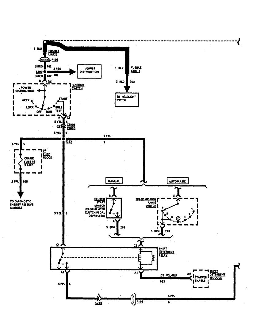 Diagram Wiring Diagram For 95 Chevy Camaro Convertible Full Version Hd Quality Camaro Convertible Gmdiagramsl Centroricambicucine It