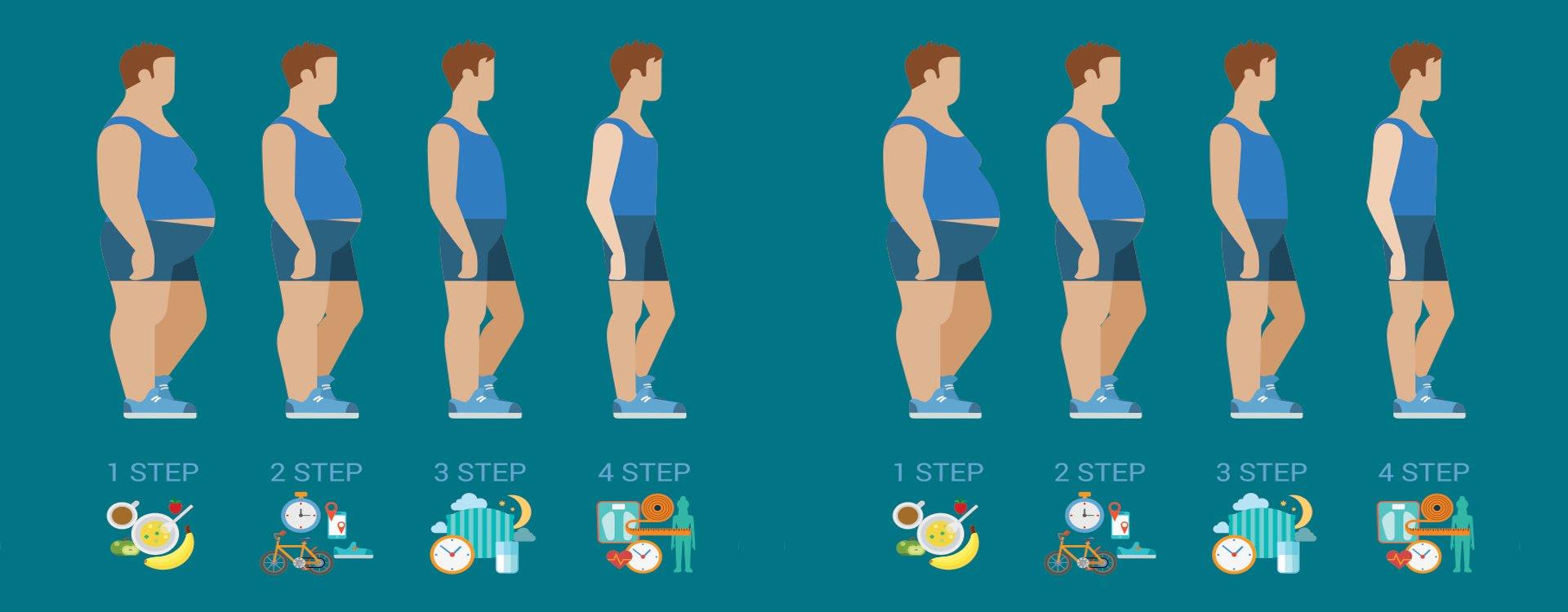 body fat percentage army