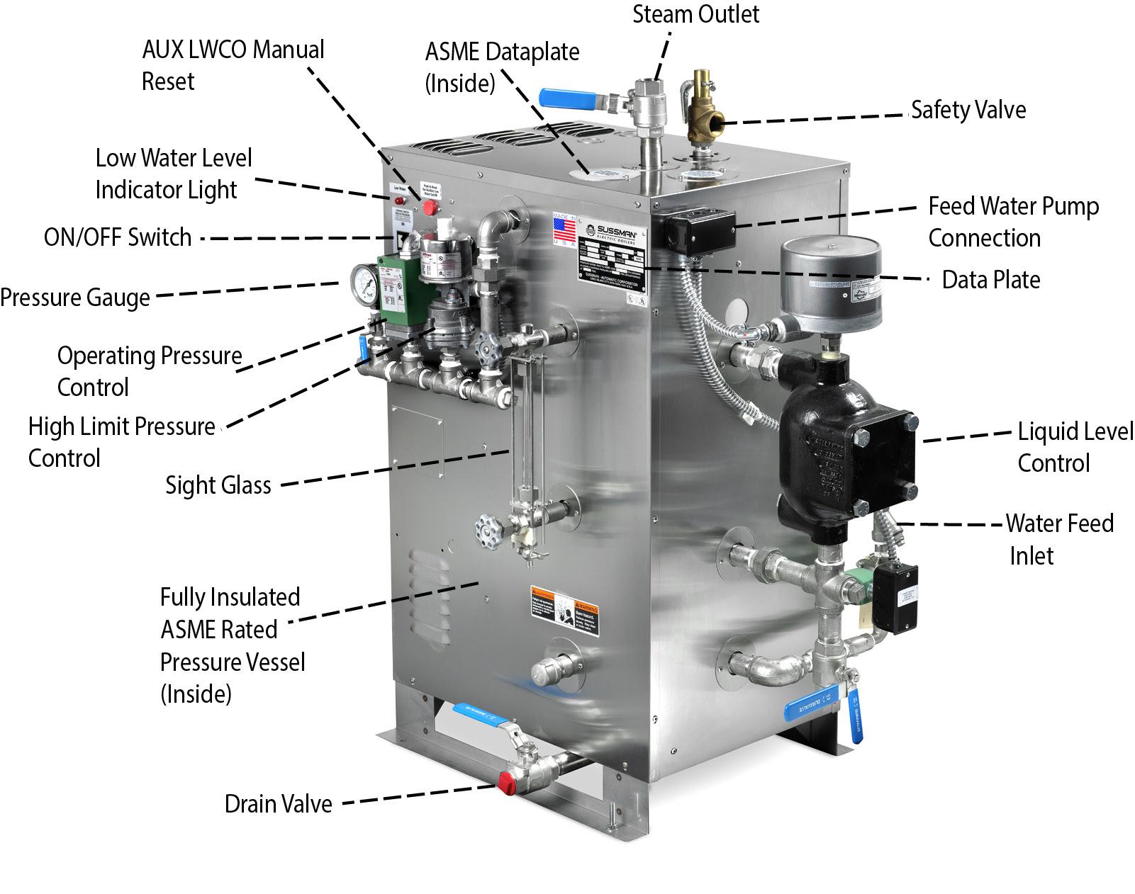 Industrial Boiler Parts Diagram   School Cool Electrical
