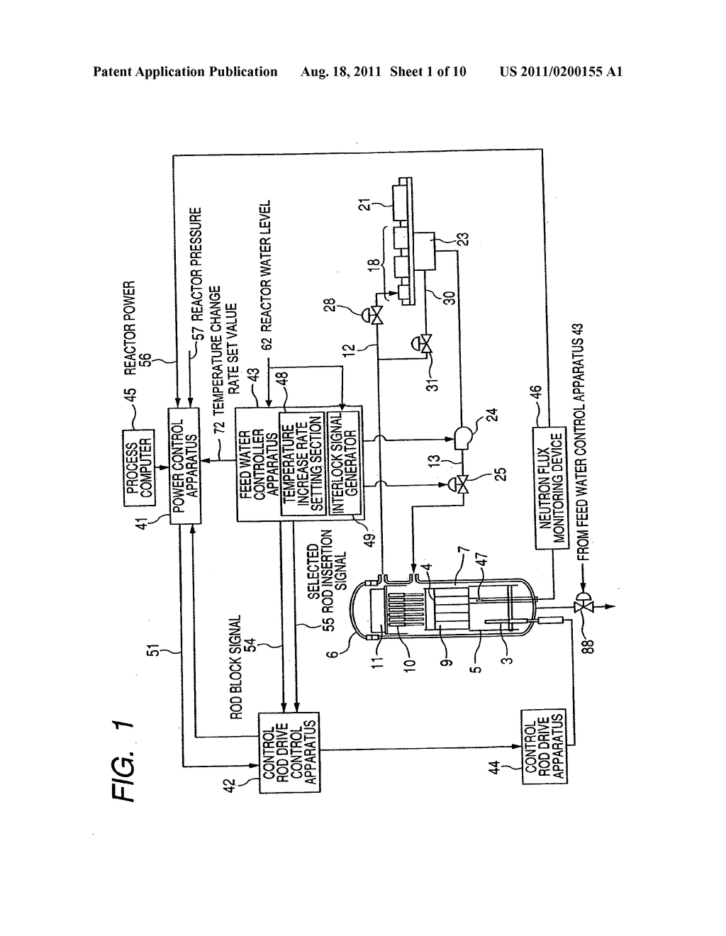 Schematic Block Diagram Of Nuclear Power Plant