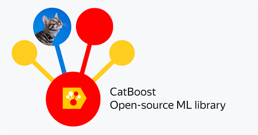 CatBoost - open-source gradient boosting library