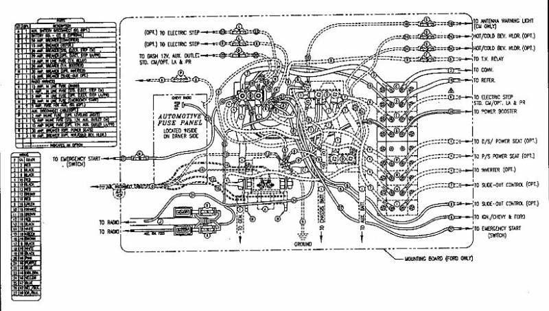 Diagram Ford F53 Fuse Block Diagram Full Version Hd Quality Block Diagram Diagramfaganq Operepieriunite It