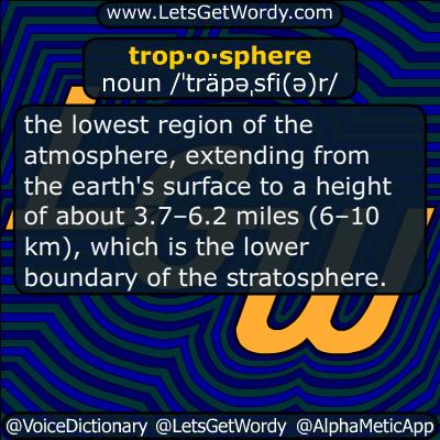 troposphere 08/26/2017 GFX Definition