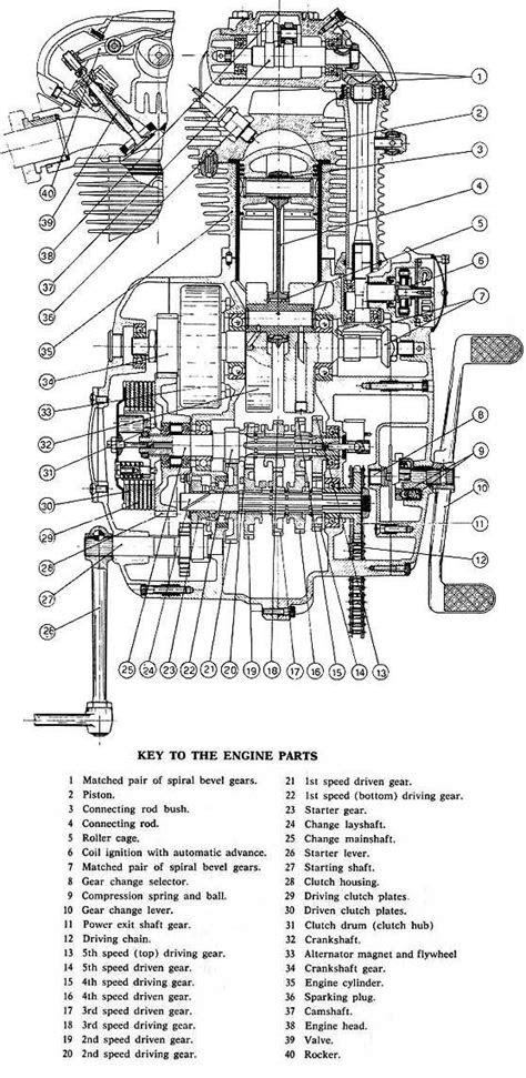 ducati single cylinder bevel gear driven engine