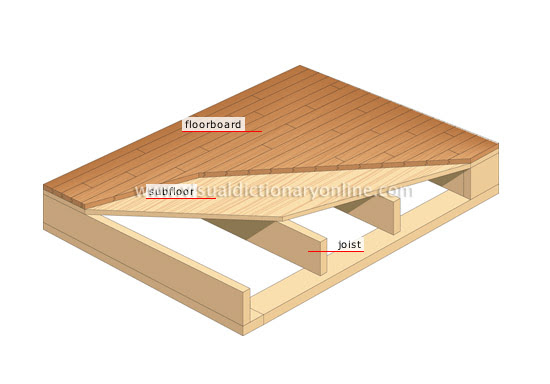 wood flooring on wooden structure