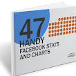 Free ebook: 47 Handy Facebook Stats and Charts