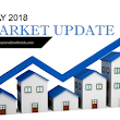 Milton Real Estate Market Report - May 2018