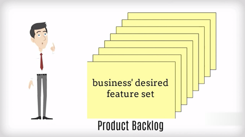 Product Management: Agile Requirements using Product Backlog