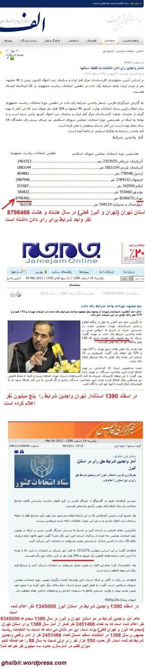 سه میلیون نفر تقلب در اعلام آمار واجدین شرایط رای دادن در تهران و البرز برای کمرنگ کردن تحریم انتخابات توسط مردم