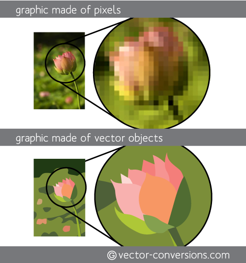 Pixels vs Vectors