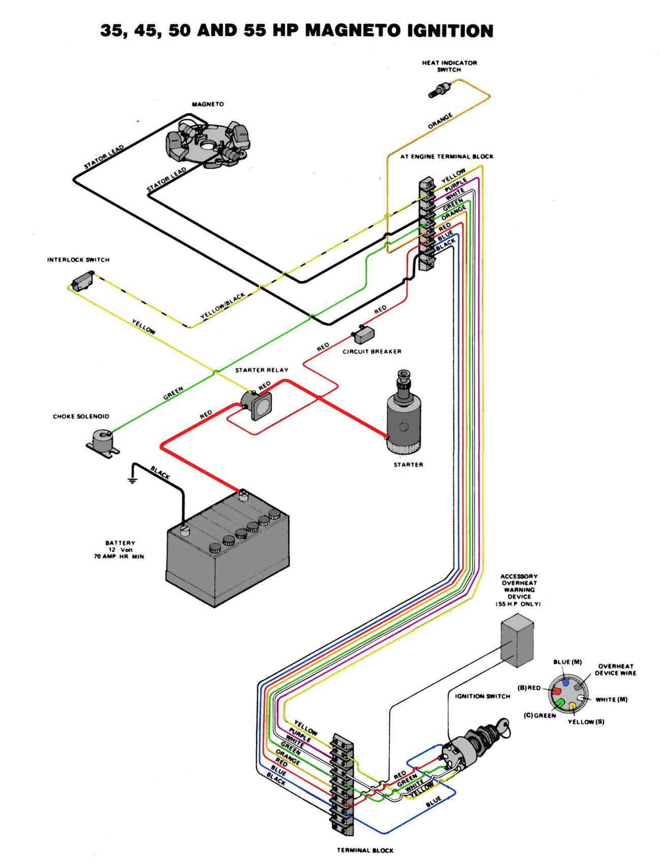 Diagram 40 Hp Tohatsu Wiring Diagram Full Version Hd Quality Wiring Diagram Militarywirings Efran It