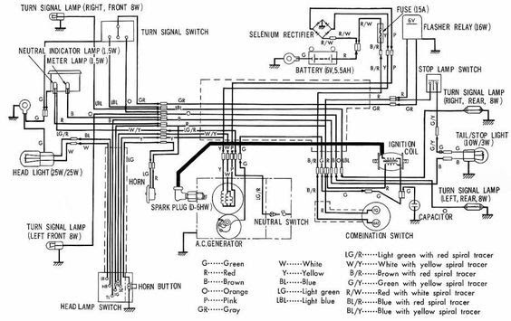 John Deere 420 Wiring Diagram from lh3.googleusercontent.com