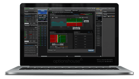 OptionsHouse Promotion Code - 60 Days Commission Free Trading