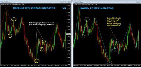 Xmat forex indicator mt4