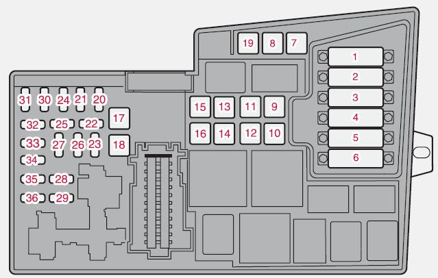 2007 volvo 670 fuse box 31 volvo vnl fuse box diagram wiring diagram list  31 volvo vnl fuse box diagram wiring