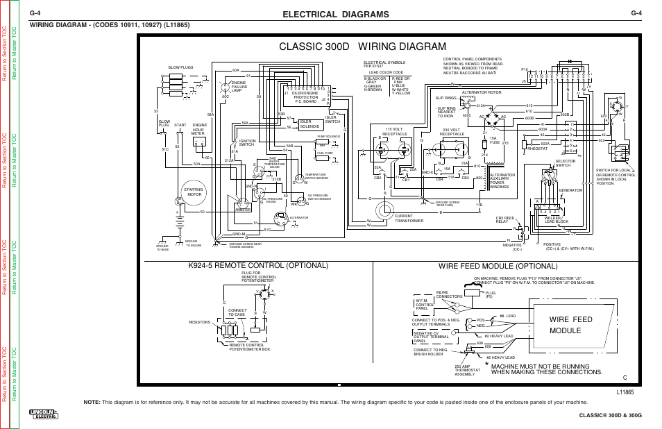 diagram] lincoln classic 300d wiring diagram full version hd quality wiring  diagram - diagramgifts.narangi.it  diagramgifts.narangi.it