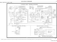 1981 300 D Wiring Diagram
