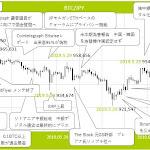 BSV・ビットコインキャッシュ急騰の背景 - みんなの仮想通貨