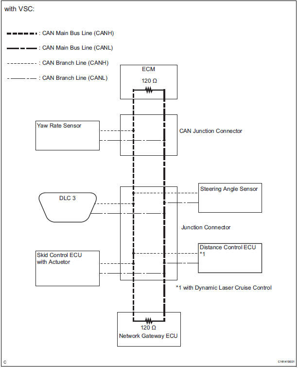 2018 Canbus System Wiring Diagram Layout Manual Guide