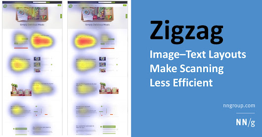 Zigzag Image–Text Layouts Make Scanning Less Efficient