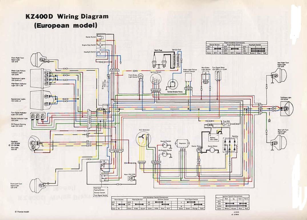 Diagram Honda Cb 750 Kz Wiring Diagram Full Version Hd Quality Wiring Diagram Acewiring19 Newsetvlucera It