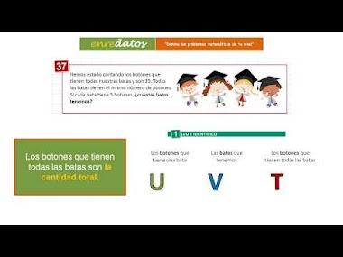 VÍDEO 6 - LA RELACIÓN DE MULTIPLICACIÓN-DIVISIÓN: Resolviendo un problema de división (1)