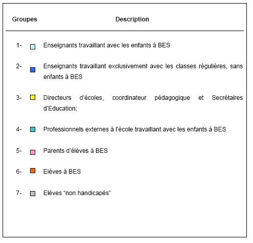 Exemple Guide D Entretien Semi Directif - Exemple de Groupes