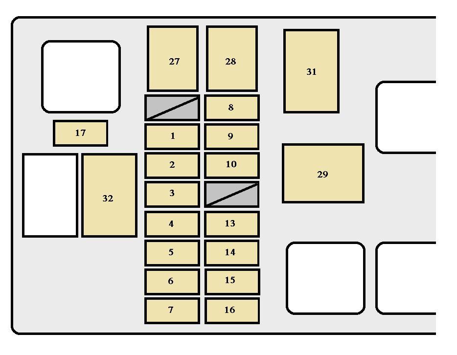 Toyota Tacoma 1995 1997 Fuse Box Diagram Auto Genius