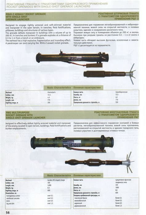 list  modern russian small arms  light weapons