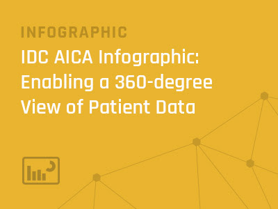 IDC AICA Infographic: Enabling a 360-degree View of Patient Data | BridgeHead Software