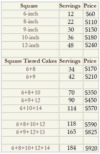 Salt Cake City's Servings & Prices