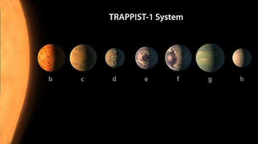 Nasa discovers new solar system TRAPPIST-1 - where life may have evolved on three planets