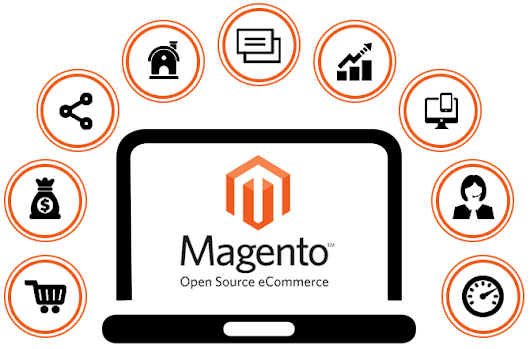 How to get Success in E-commerce Business by Magento Development Services? | Magentax Blog | Magento Theme, Ecommerce, Website Development
