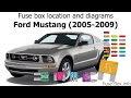 Get 06 Mustang Fuse Diagram Pics