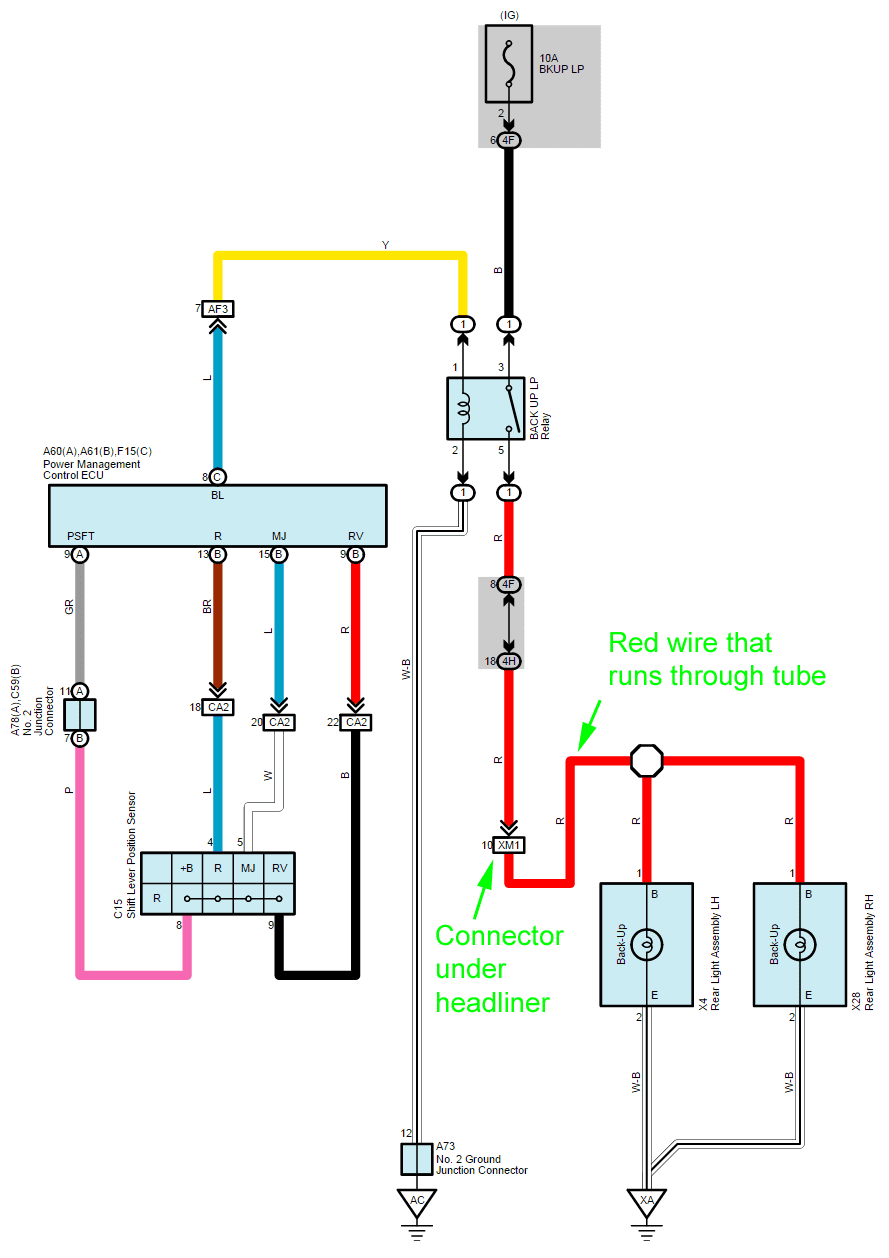Reverse Lights Fuse Box 1966 Chevelle Engine Wiring Diagram Free Download For Wiring Diagram Schematics