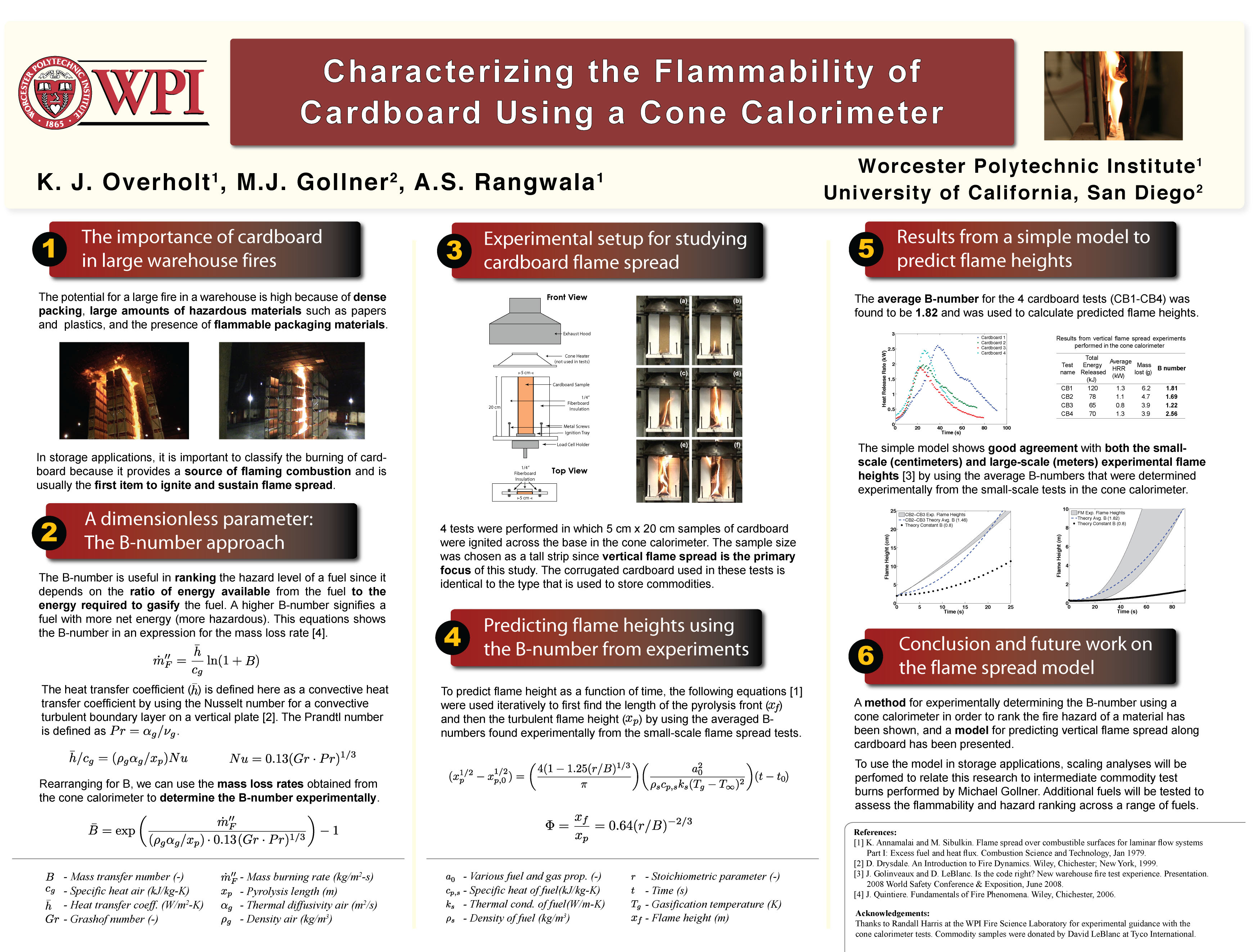 Dissertation poster term paper abbr