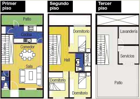 IDEAS PARA CONSTRUIR CASA EN UN TERRENO MUY PEQUEÑO by planosdecasas.blogspot.com