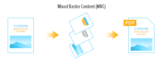 Why You Should Compress PDFs Using MRC Compression
