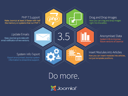 Joomla! 3.5 is Here