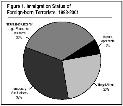 Image result for The link between Crime, Terrorism, and Migration is very real