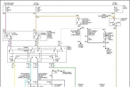 Chevy S10 Trailer Wiring Diagram - Wiring Diagram