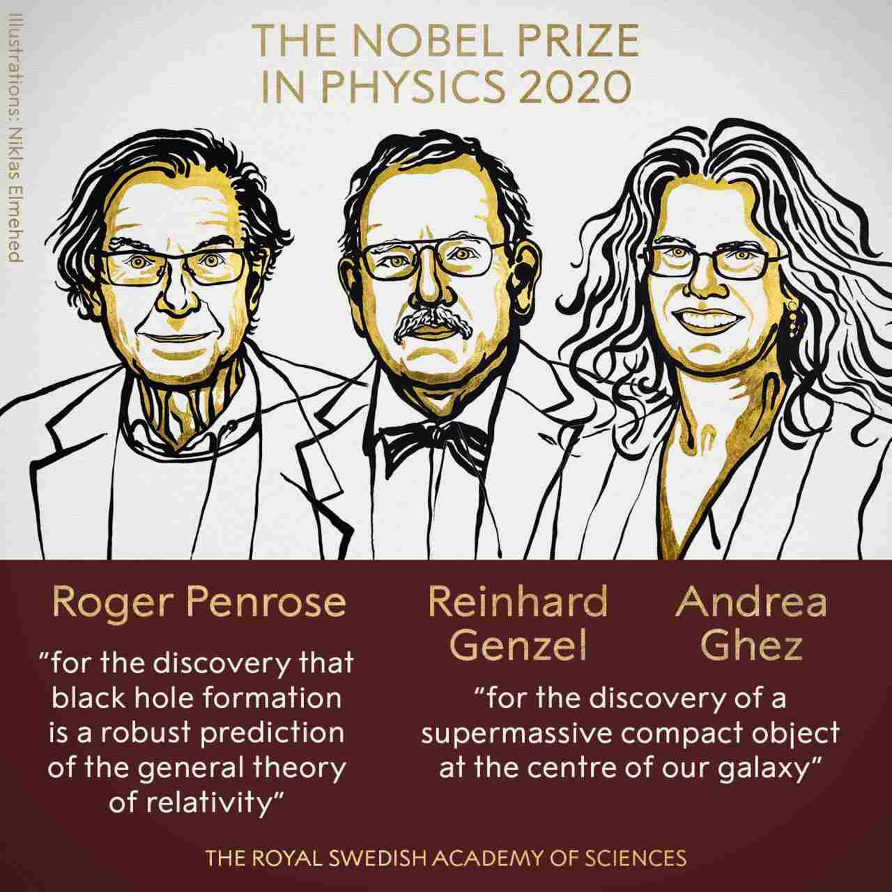 Roger Penrose, Reinhard Genzel and Andrea Ghez were awarded the Nobel Prize in Physics for 2020, for their findings in cosmology. Image Credit: Niklas Elmehed/Twitter/Nobel Prize