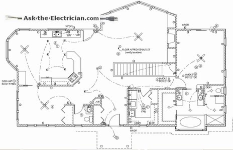 house wiring diagram: 1987 Electrical Wiring Diagram Cable