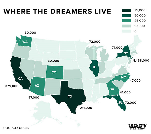 "This graphic, compiled from 2017 data from U.S. Citizenship and Immigration Services, shows where all the so-called ""DREAMers"" live in the U.S. The traditionally Republican-leaning states with the highest numbers of ""DREAMers"" include Texas, Arizona, Florida, Georgia and North Carolina"
