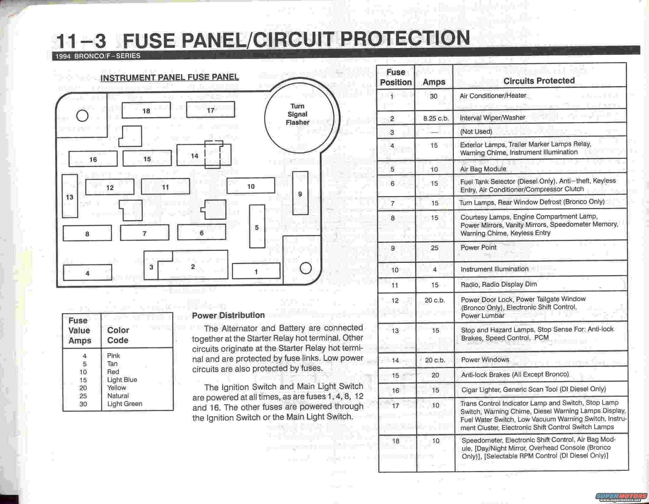 12b 96 Explorer Fuse Panel Diagram Wiring Resources