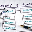 Channel Marketing:  Planning for 2015?  Here's your Channel Marketing Checklist | Elioplus Blog