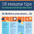 According to Science: 18 Resume Improvements That Win Interviews [Infographic]