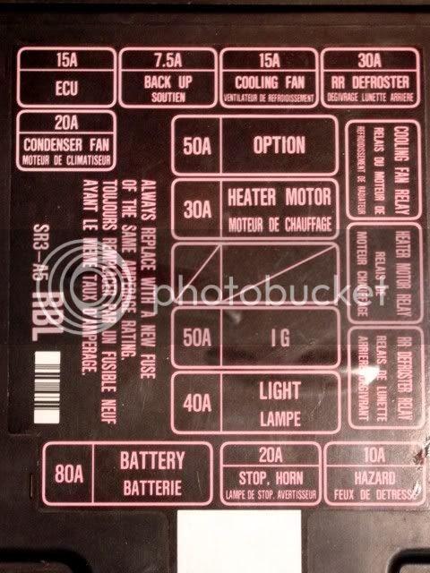 Honda Civic 94 Honda Civic Fuse Box Diagram